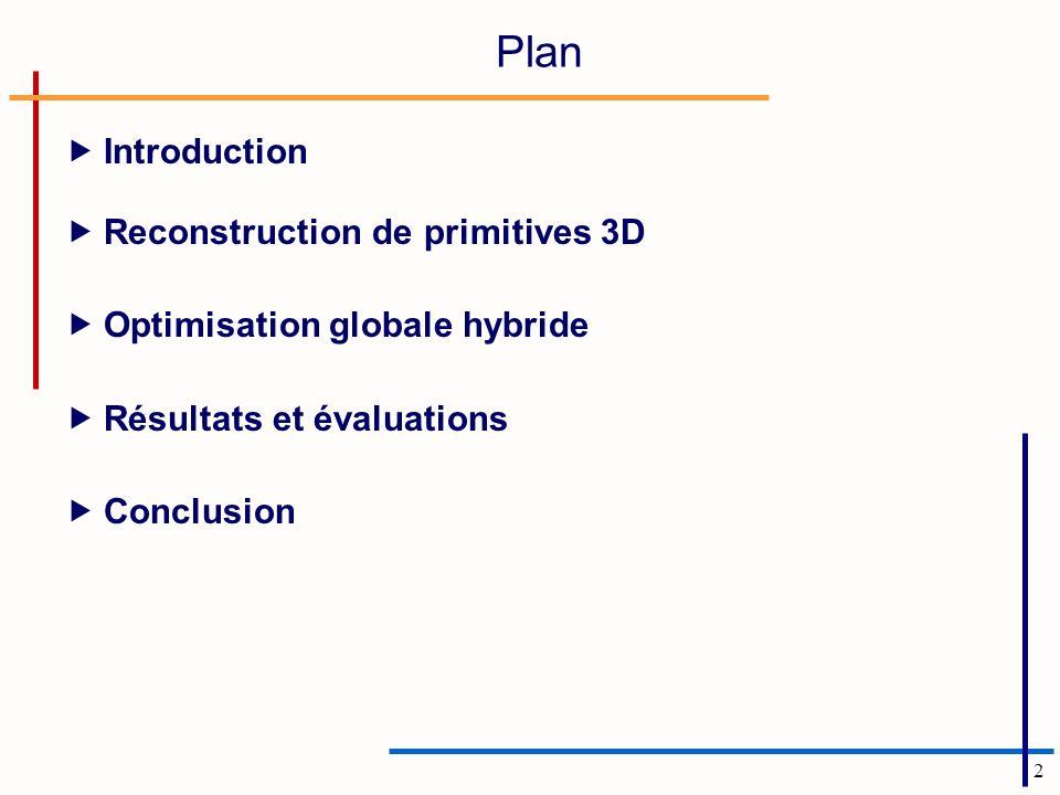 Plan Introduction Reconstruction de primitives 3D