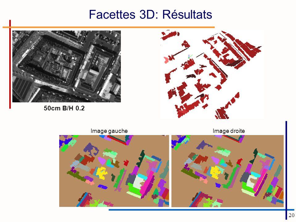 Facettes 3D: Résultats 50cm B/H 0.2 Image gauche Image droite