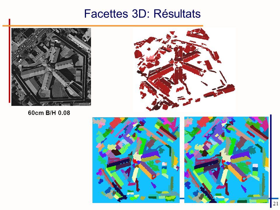 Facettes 3D: Résultats 60cm B/H 0.08