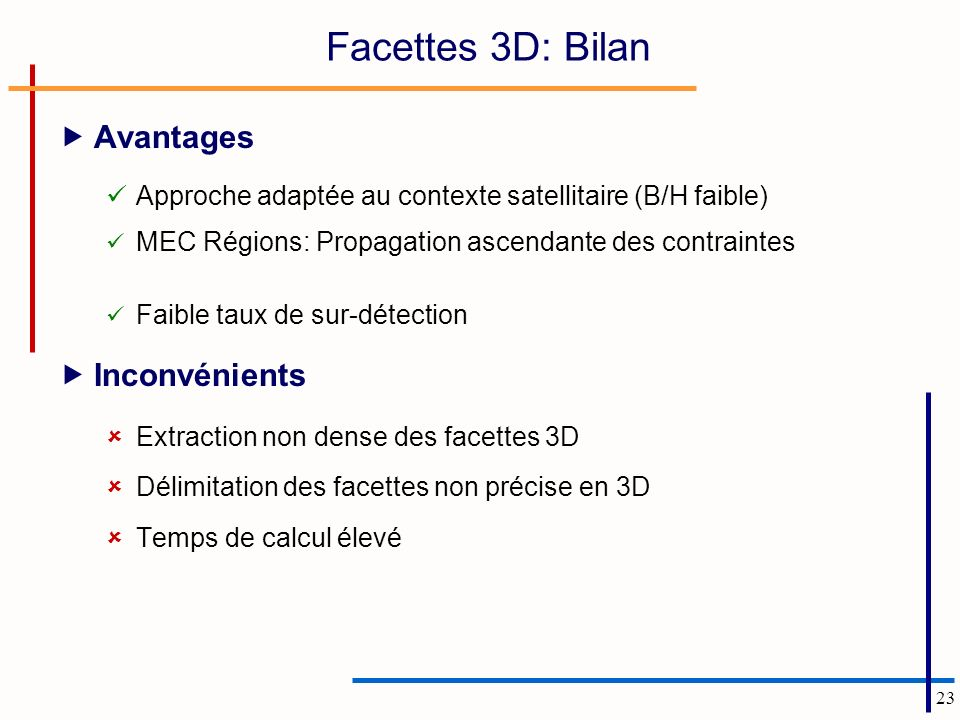 Facettes 3D: Bilan Avantages Inconvénients