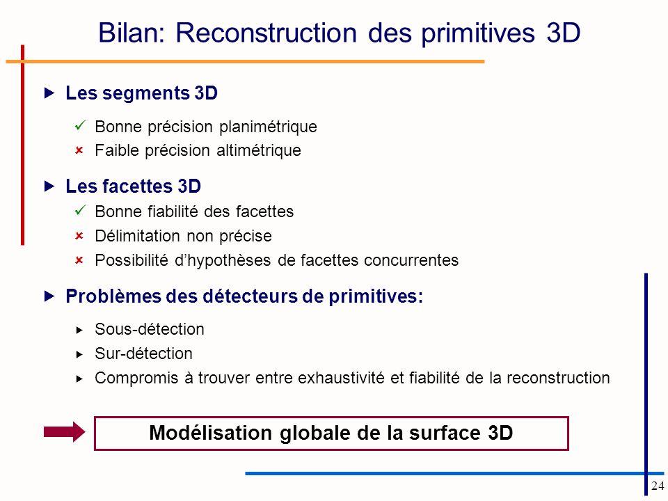 Bilan: Reconstruction des primitives 3D