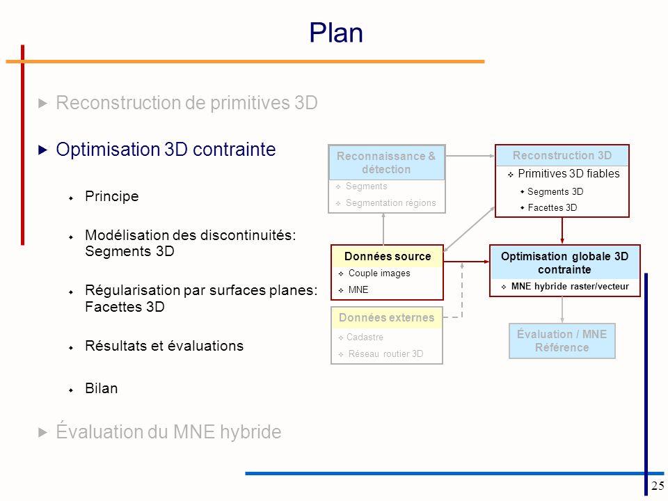 Plan Reconstruction de primitives 3D Optimisation 3D contrainte