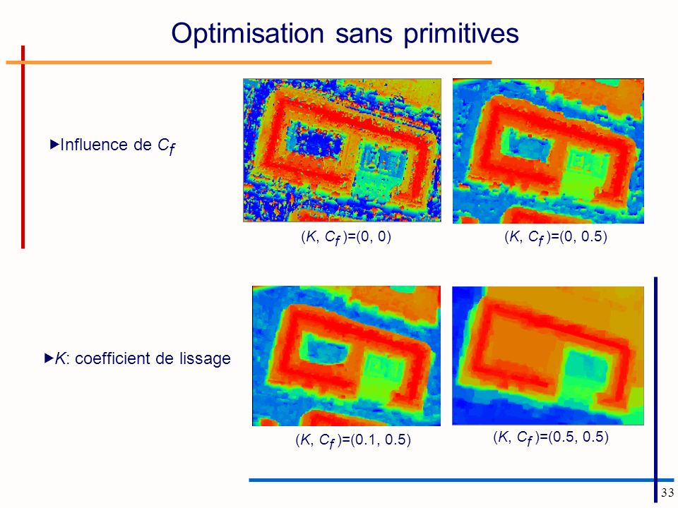 Optimisation sans primitives