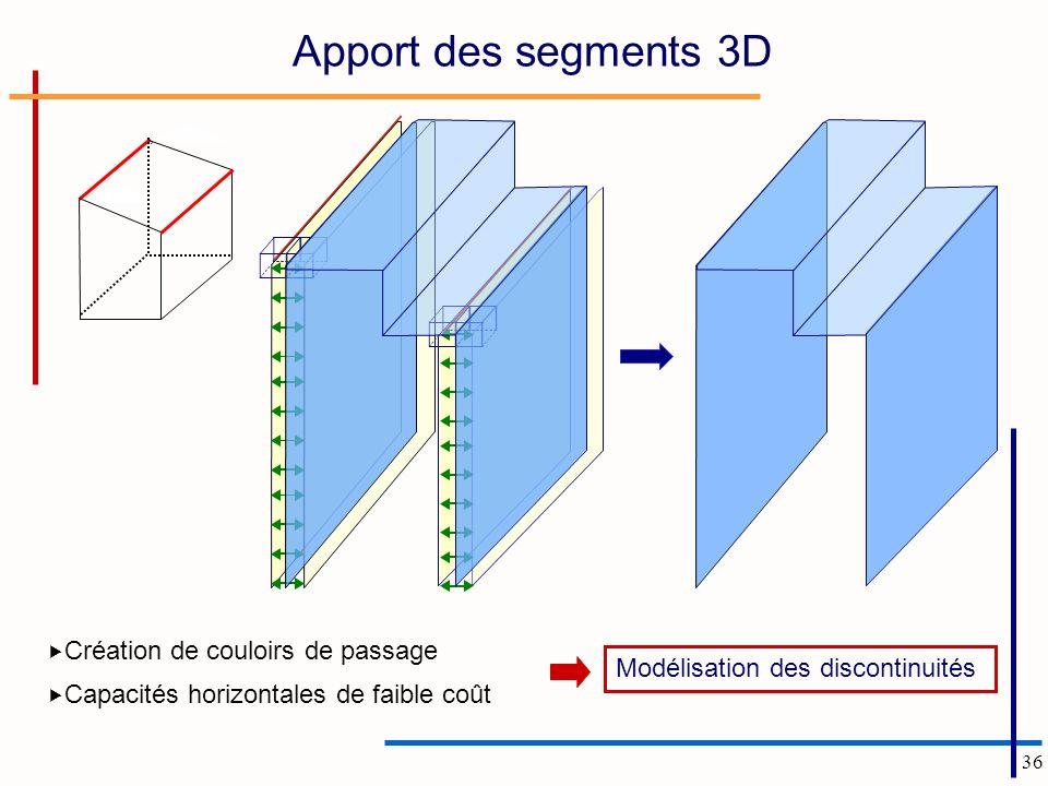 Apport des segments 3D Création de couloirs de passage