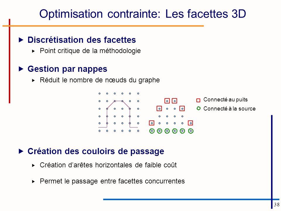 Optimisation contrainte: Les facettes 3D