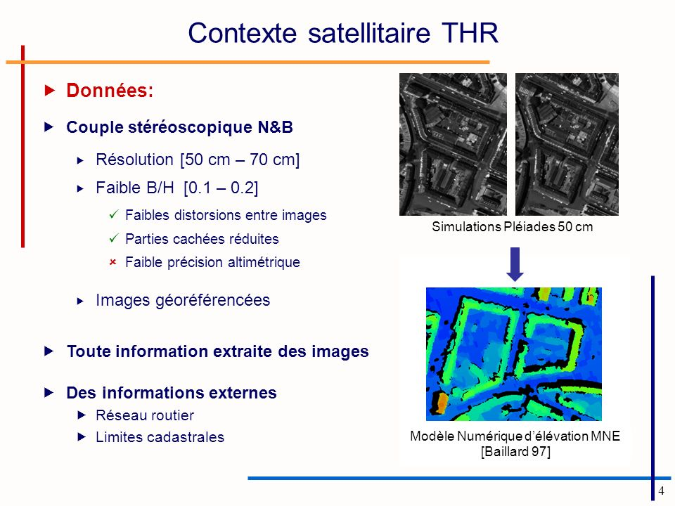 Contexte satellitaire THR