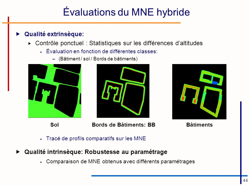 Évaluations du MNE hybride