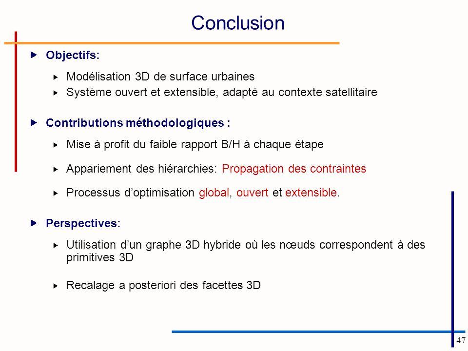 Conclusion Objectifs: Modélisation 3D de surface urbaines