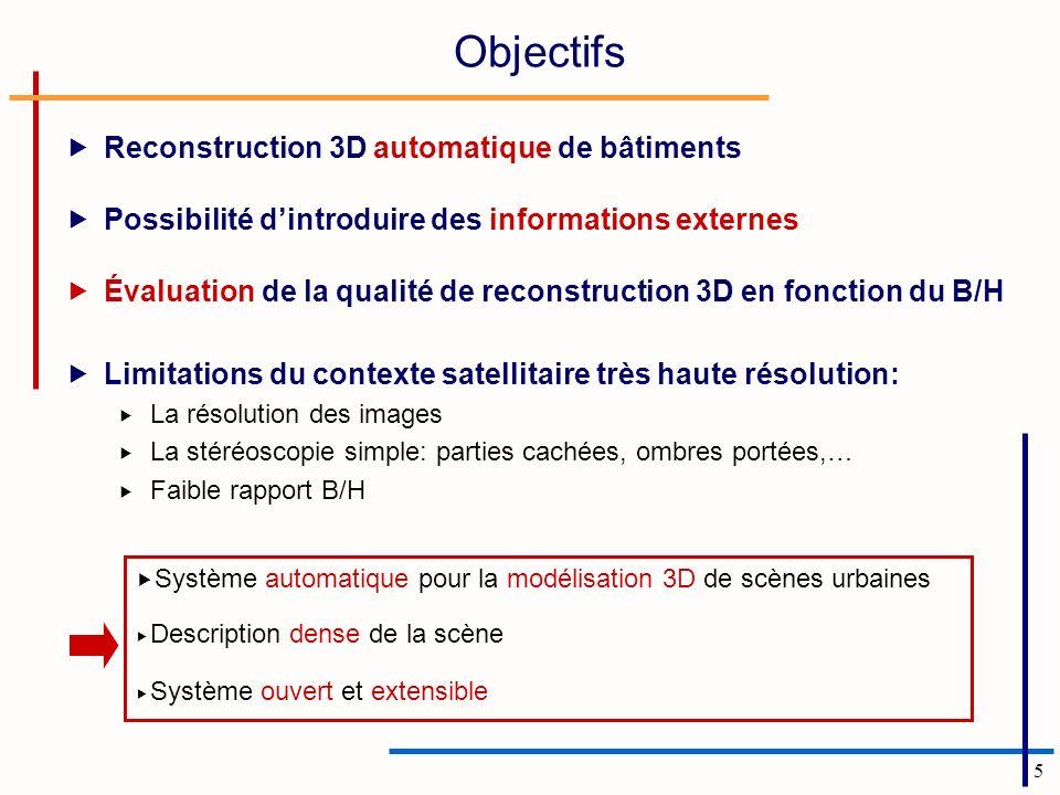 Objectifs Reconstruction 3D automatique de bâtiments. Possibilité d'introduire des informations externes.