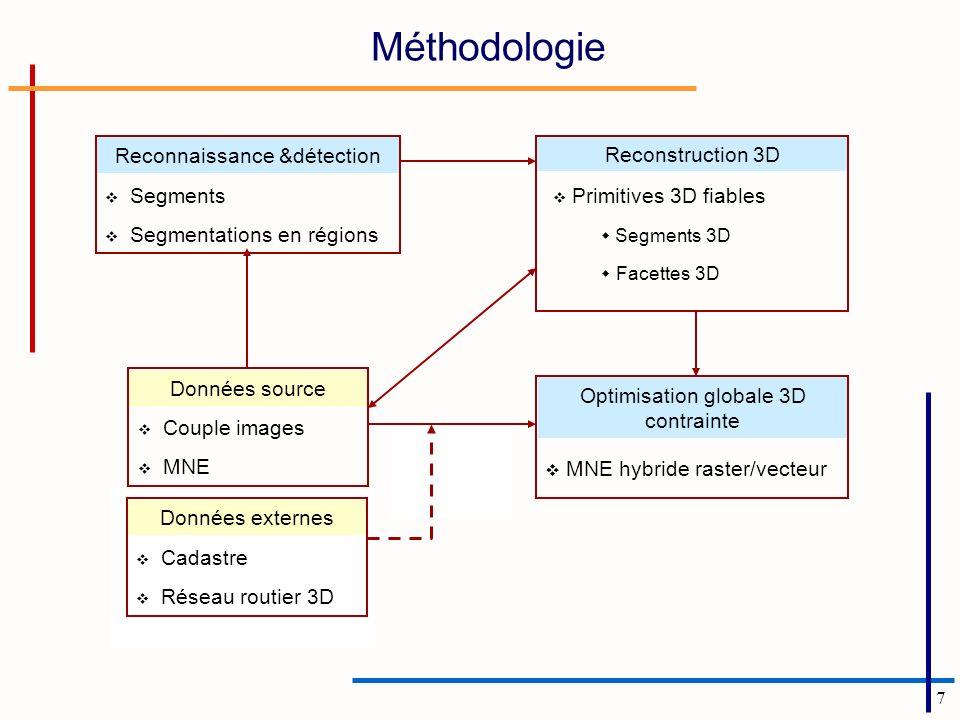 Méthodologie MNE hybride raster/vecteur Segments