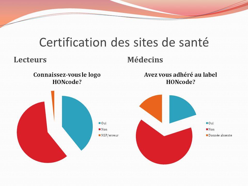 Certification des sites de santé