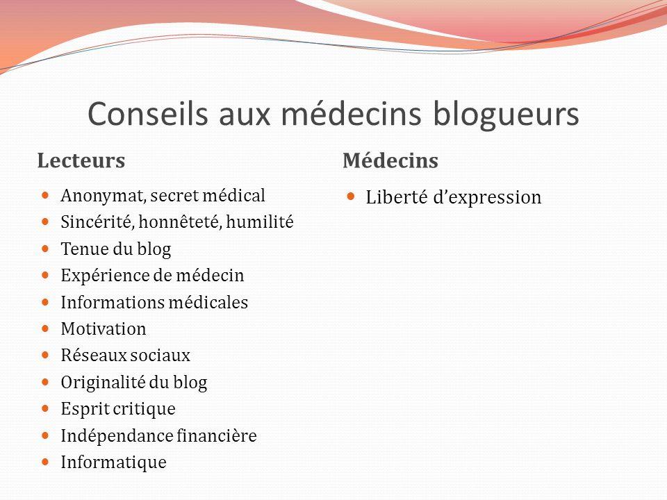 Conseils aux médecins blogueurs