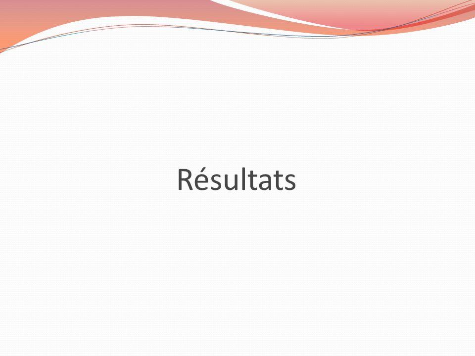 Résultats Concernant les résultats,