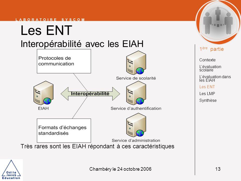 Les ENT Interopérabilité avec les EIAH