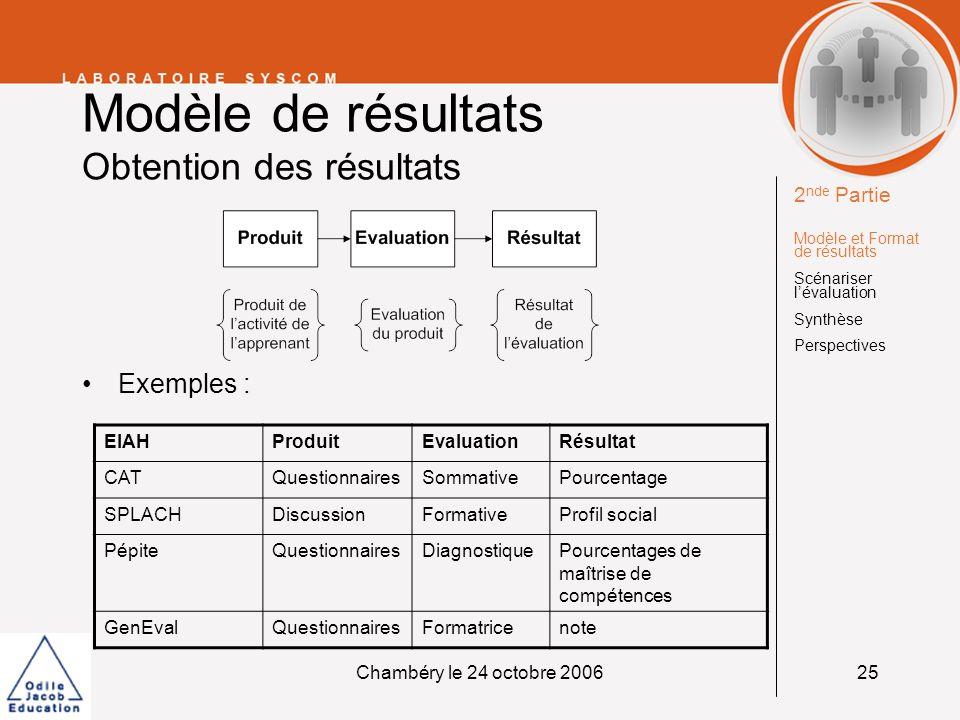 Modèle de résultats Obtention des résultats