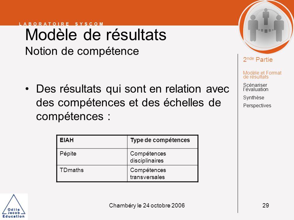 Modèle de résultats Notion de compétence
