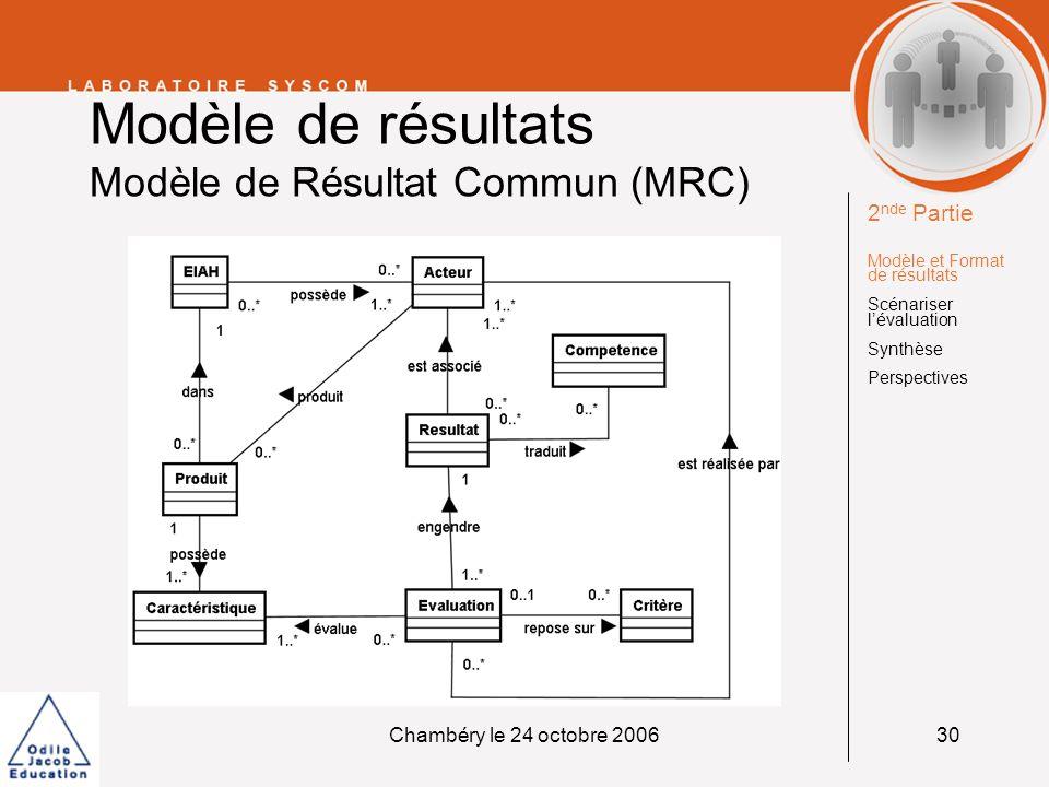 Modèle de résultats Modèle de Résultat Commun (MRC)