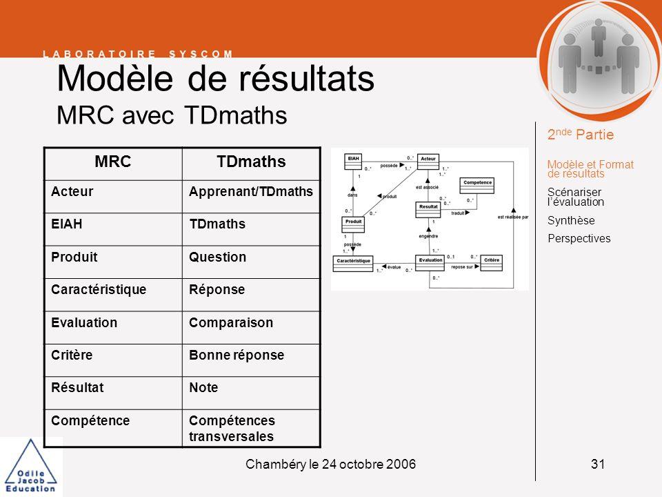 Modèle de résultats MRC avec TDmaths