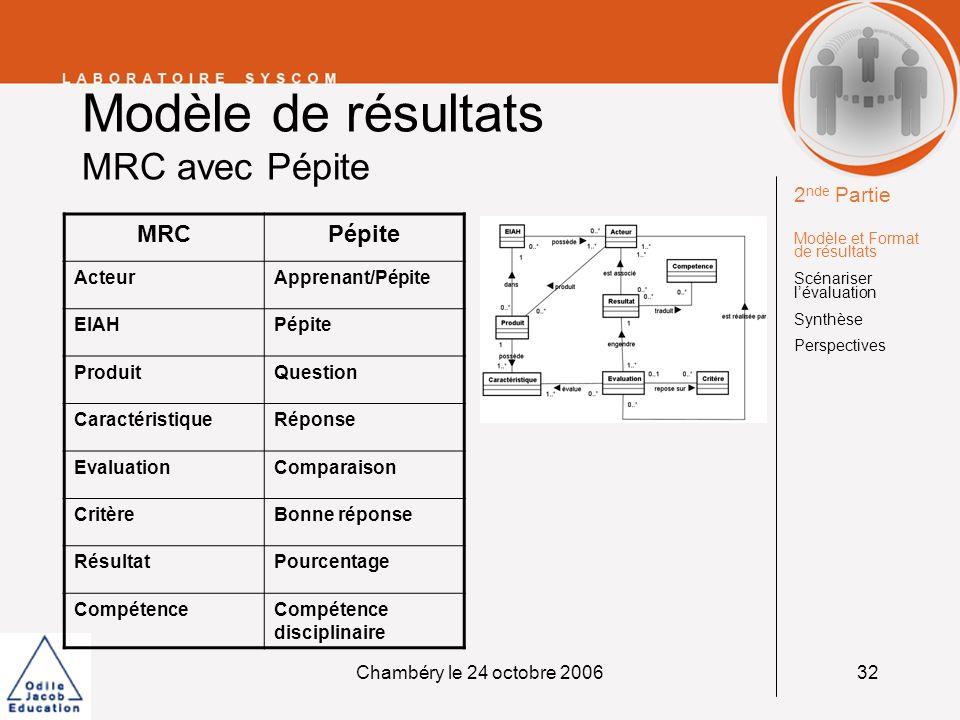 Modèle de résultats MRC avec Pépite