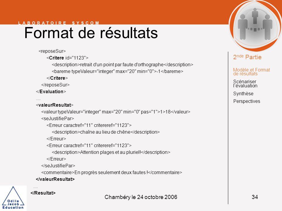 Format de résultats 2nde Partie Chambéry le 24 octobre 2006