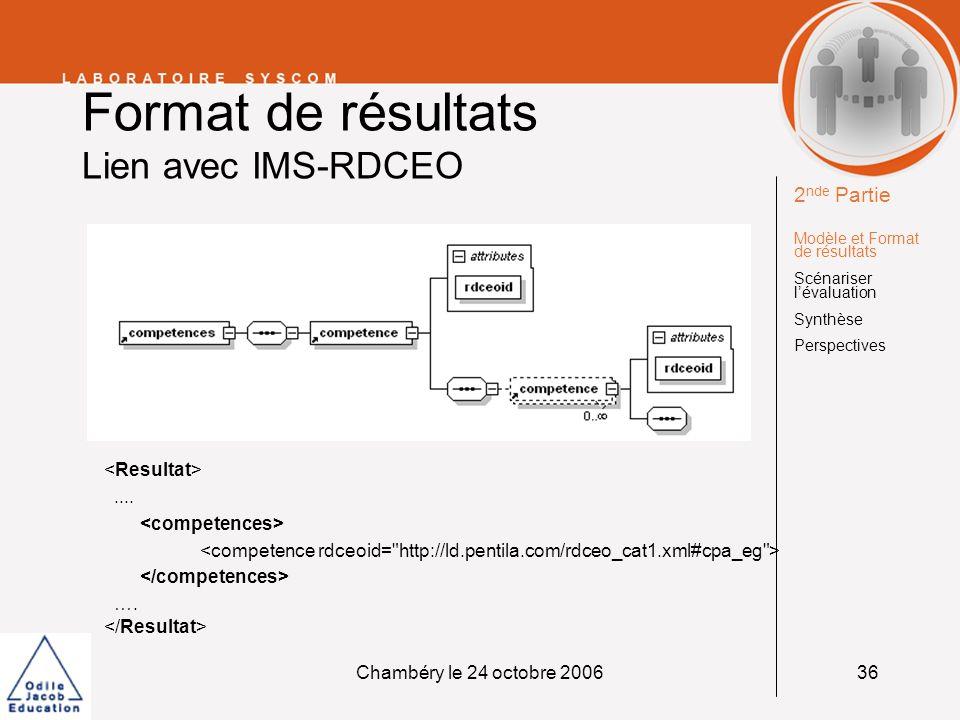 Format de résultats Lien avec IMS-RDCEO