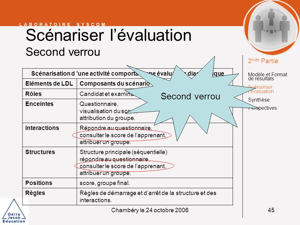 Scénariser l'évaluation Second verrou