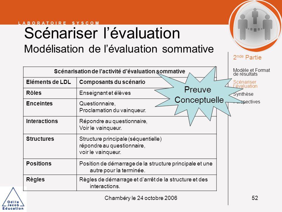 Scénariser l'évaluation Modélisation de l'évaluation sommative