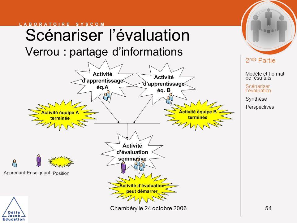 Scénariser l'évaluation Verrou : partage d'informations