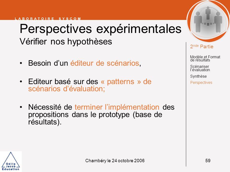 Perspectives expérimentales Vérifier nos hypothèses