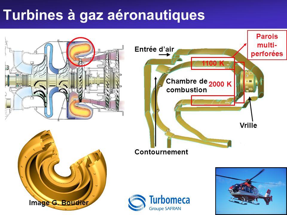 Turbines à gaz aéronautiques