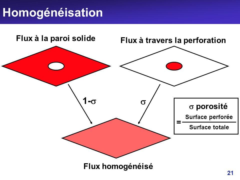 Homogénéisation 1-  Flux à la paroi solide