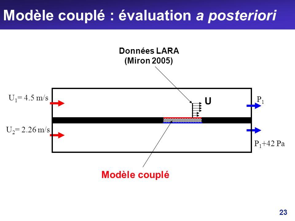 Modèle couplé : évaluation a posteriori