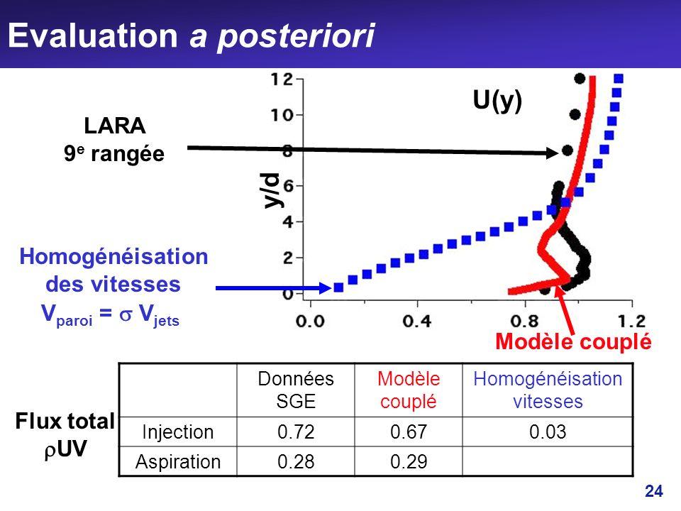 Evaluation a posteriori