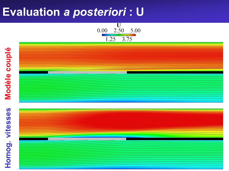 Evaluation a posteriori : U
