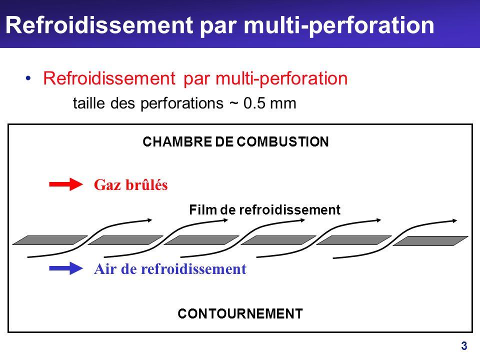 Refroidissement par multi-perforation