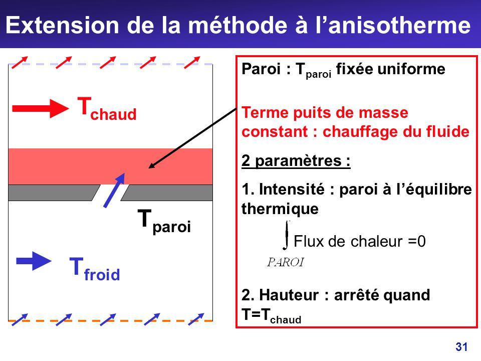 Extension de la méthode à l'anisotherme