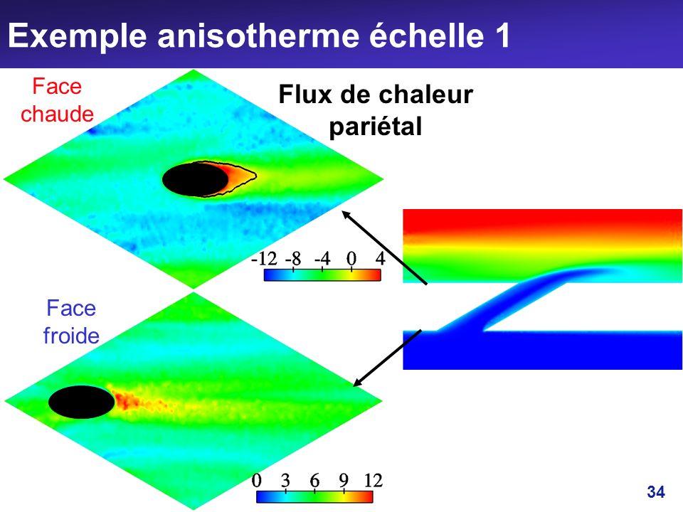 Exemple anisotherme échelle 1