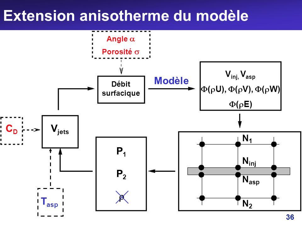 Extension anisotherme du modèle