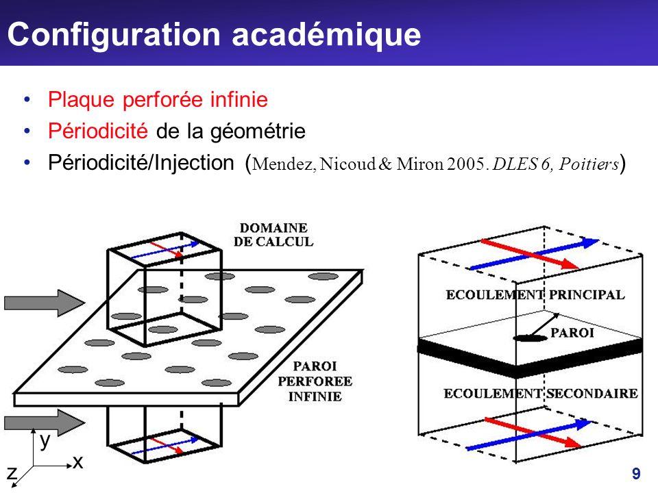Configuration académique