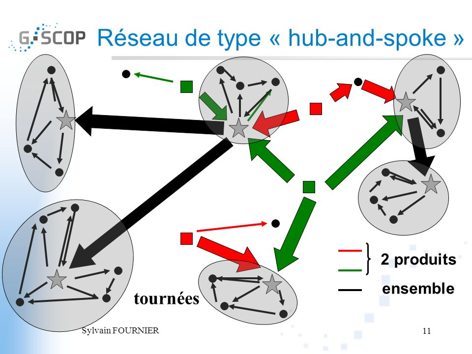 Réseau de type « hub-and-spoke »