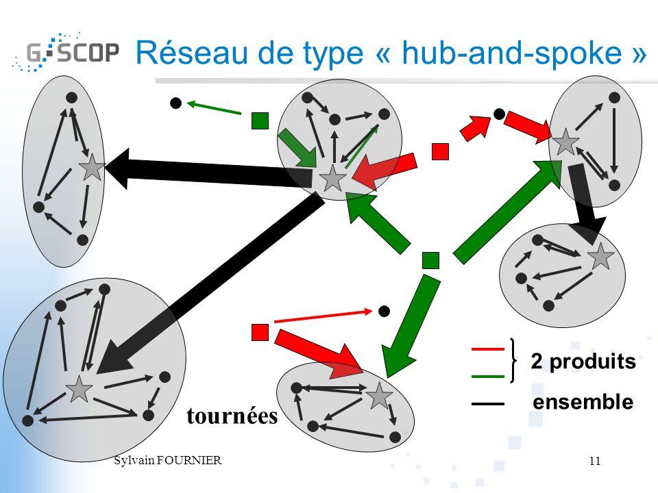 Réseau de type « hub-and-spoke »