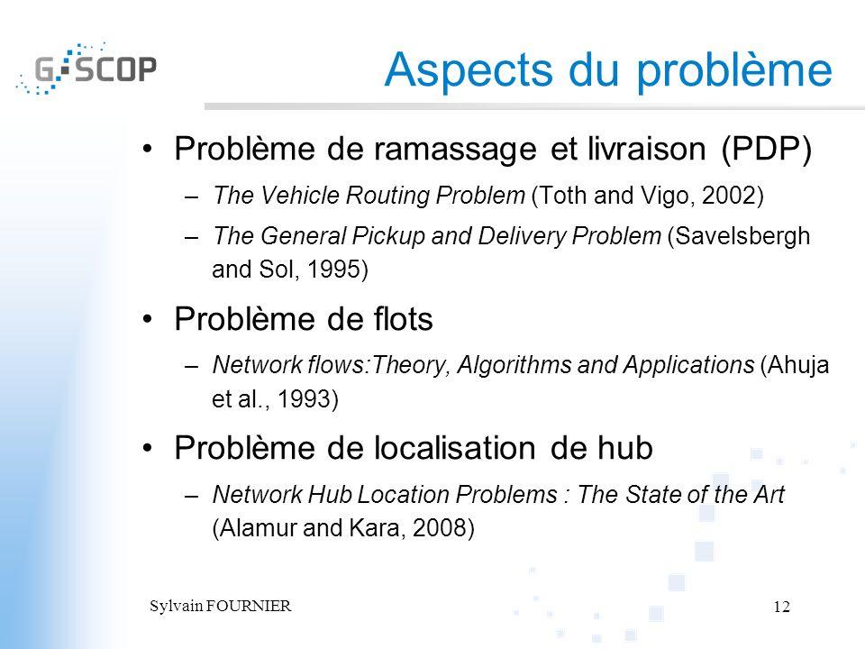 Aspects du problème Problème de ramassage et livraison (PDP)