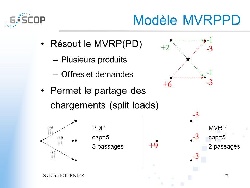 Modèle MVRPPD Résout le MVRP(PD)