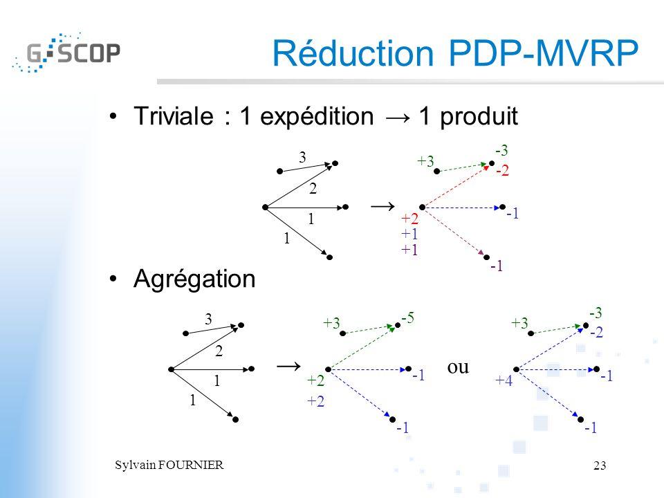 Réduction PDP-MVRP Triviale : 1 expédition → 1 produit Agrégation → →