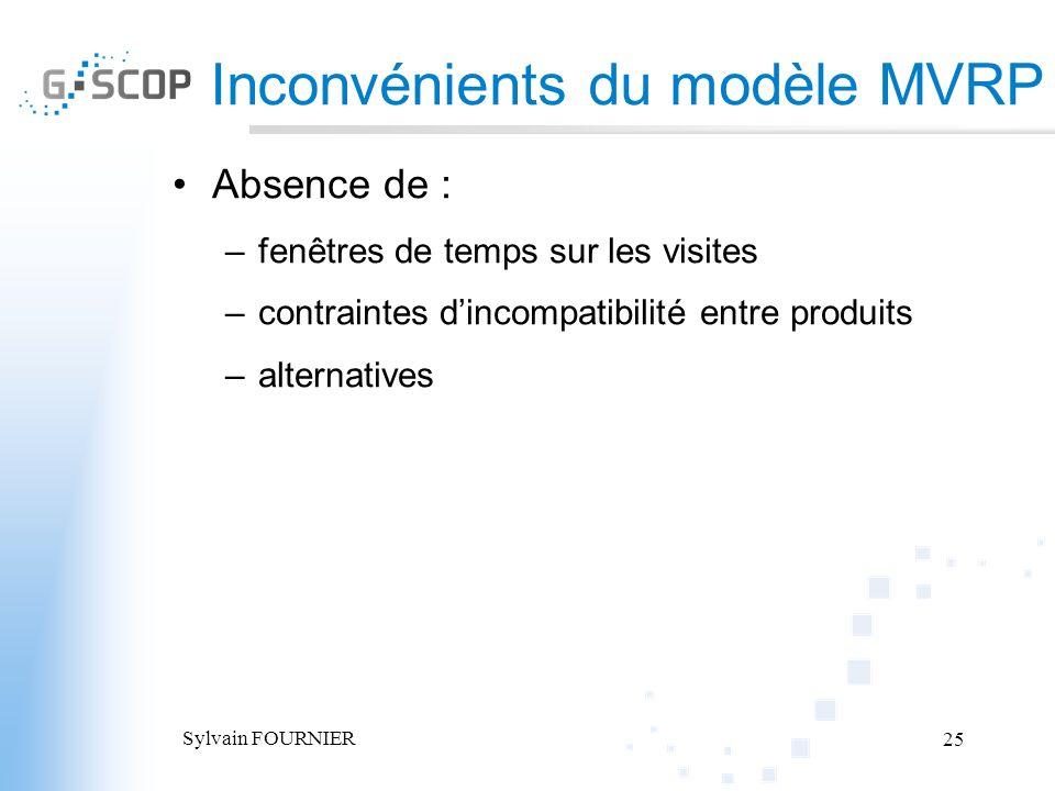 Inconvénients du modèle MVRP