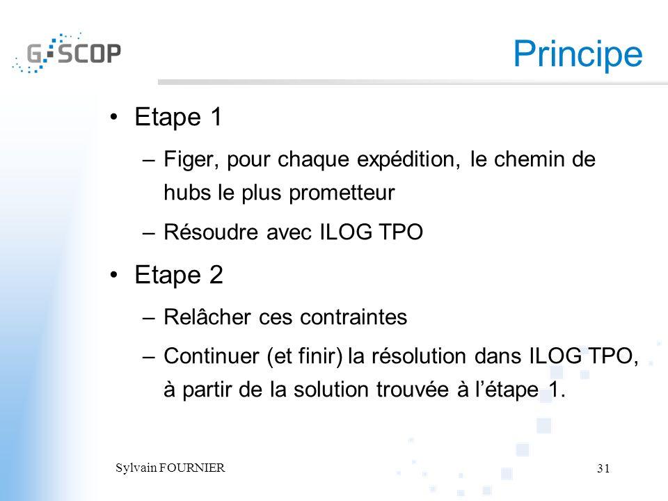 Principe Etape 1. Figer, pour chaque expédition, le chemin de hubs le plus prometteur. Résoudre avec ILOG TPO.