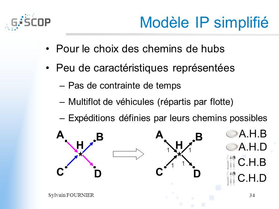 Modèle IP simplifié Pour le choix des chemins de hubs