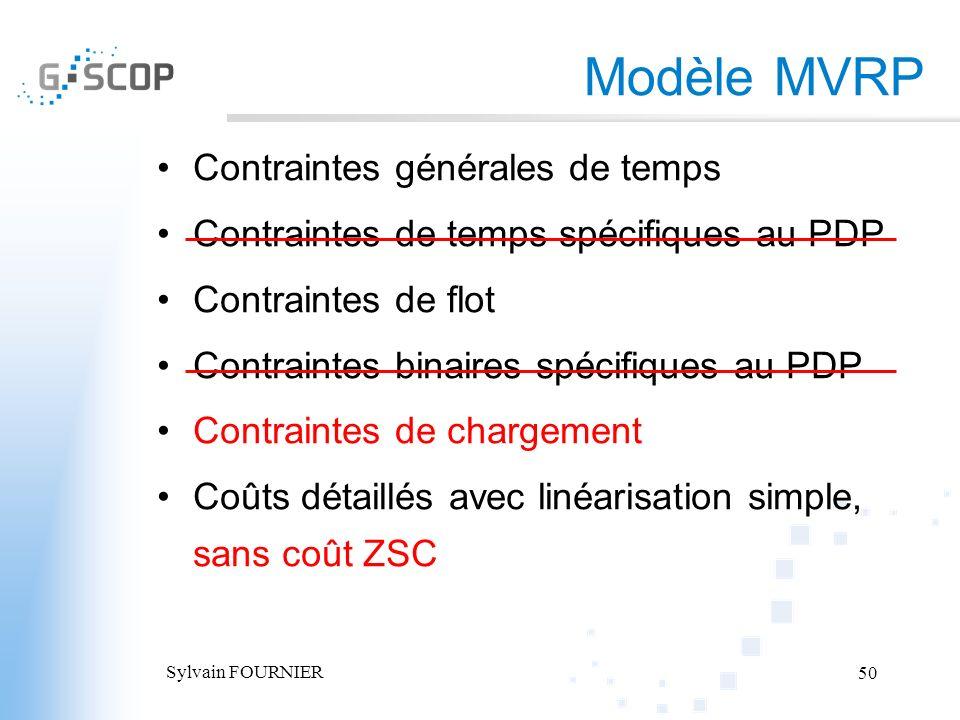 Modèle MVRP Contraintes générales de temps