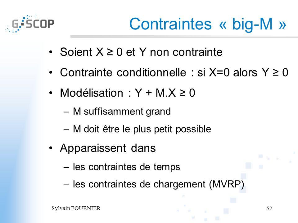 Contraintes « big-M » Soient X ≥ 0 et Y non contrainte