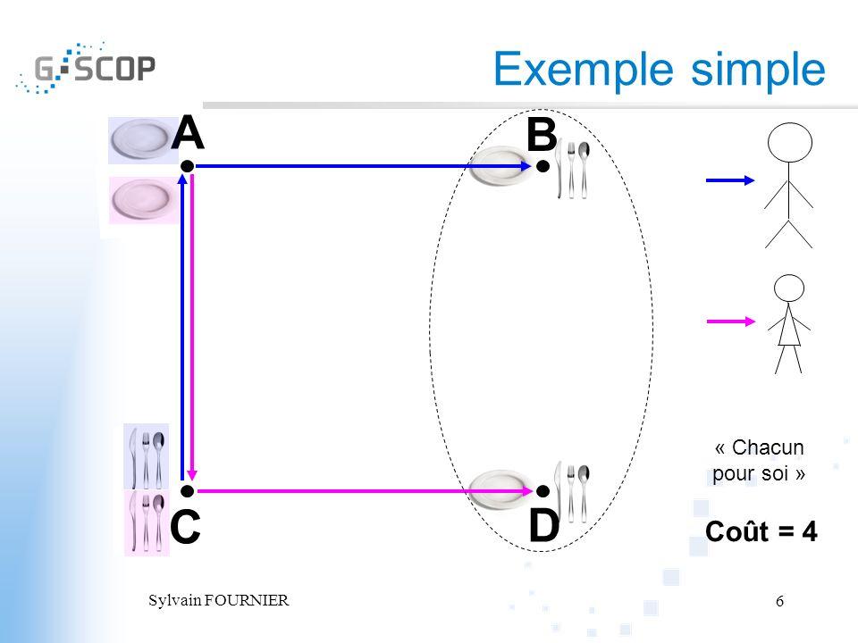 Exemple simple A B C D Coût = 4 « Chacun pour soi » Sylvain FOURNIER